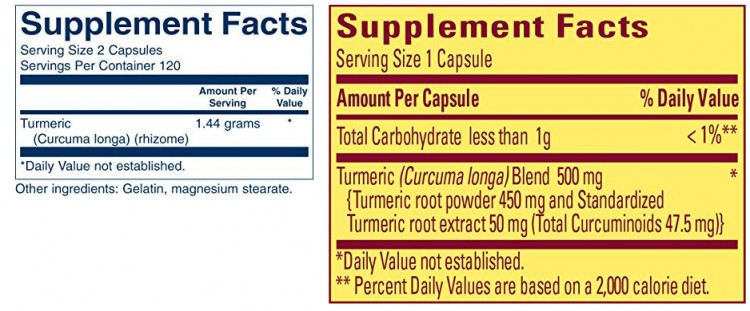 Curcumin label comparisons