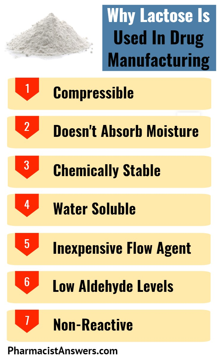 Why Lactose Is Used In Drug Manufacturing Infographic List of 7