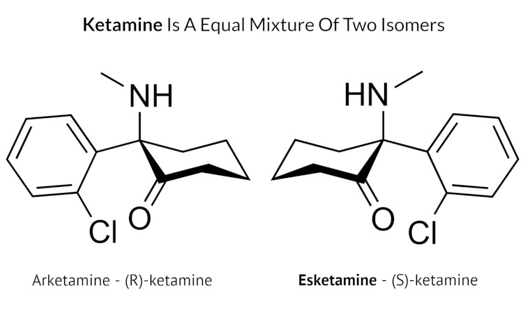 Esketamine And Arketamine Structure Side By Side