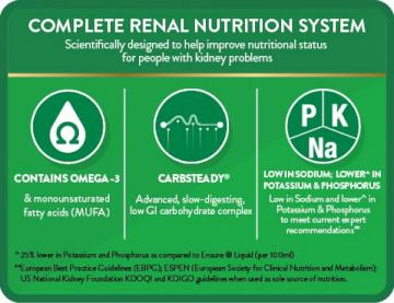 Nepro Nutrition Information